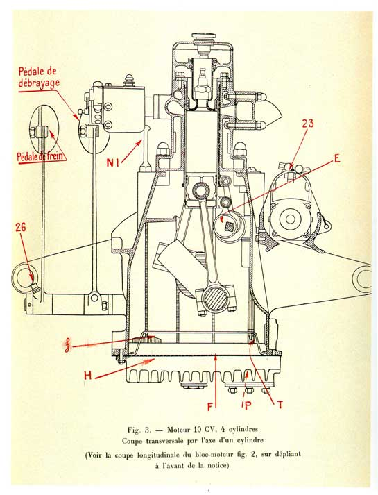 1923 grand prix of tours part 5 sunbeam and voisin diagram of the four cylinder voisin engine