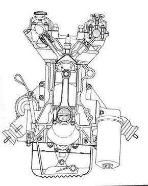 Ferrari Engine Production Lotus Engine Wiring Diagram Odicis