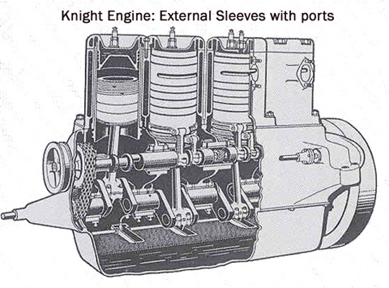 1996 7 3l engine cylinder head diagram engine cylinder sleeve diagram knight and day