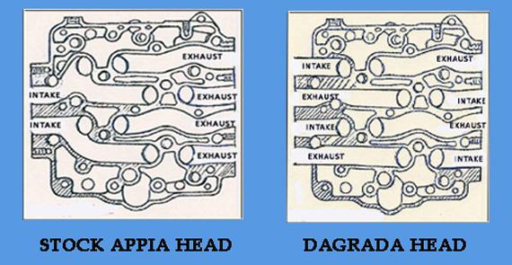 Diagram on Fiat 1100 Engine Diagram