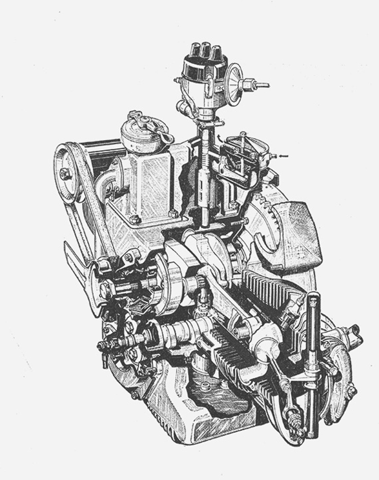 The 1955 Dyna Panhard engine. Note the valves operated via torsion bars.